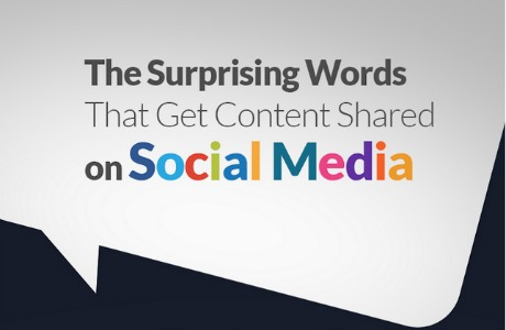 get content shared on social media