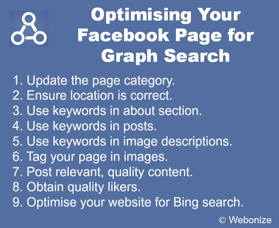 How To Prepare Your Facebook Page for Graph Search